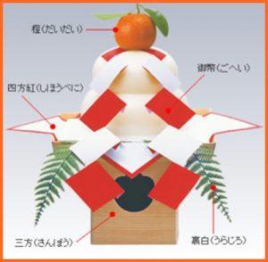 正月飾り_鏡餅